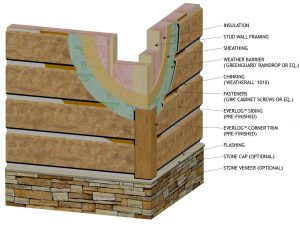 "Wall Section using 16"" Hand-Hewn EverLog Concrete Log Siding"