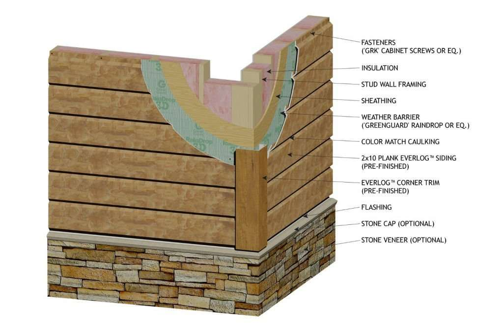 Typical Everlog Siding Wall Section