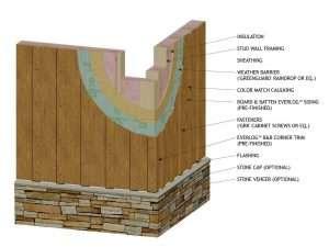 Wall Section using Board & Batten EverLog Concrete Log Siding