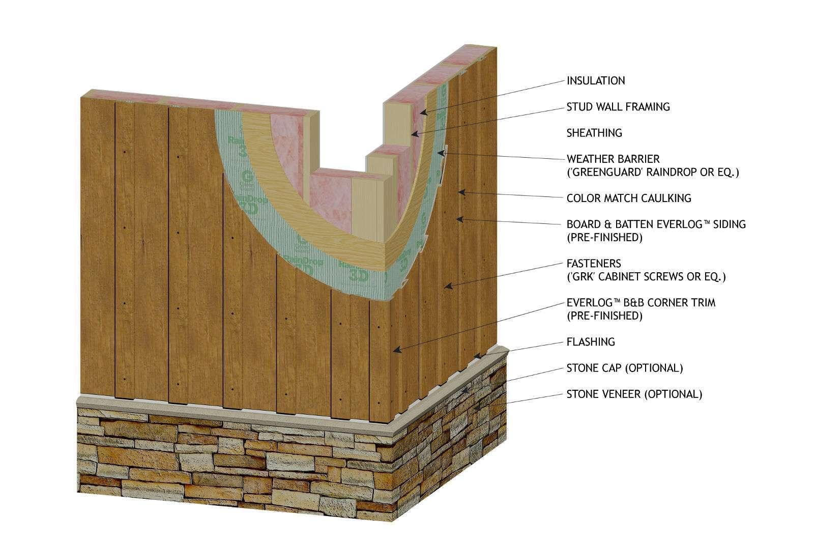 Wall_Section_large_Board_Batten